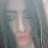 Kanika from Delhi Paharganj | Man | 25 years old | Aries