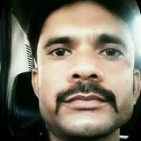 Akbar from Hyderabad | Man | 31 years old | Scorpio