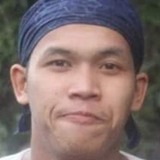 Bangwex from Kalimantan | Man | 25 years old | Cancer