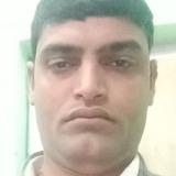 Gopal from Naharlagun | Man | 30 years old | Aries