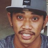Fahmi from Mataram | Man | 24 years old | Sagittarius