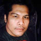Jayver from Khamis Mushayt | Man | 38 years old | Libra