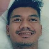 Iponksoekarnx1 from Bontang | Man | 32 years old | Cancer