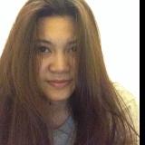 Kanchana from Wrexham | Woman | 28 years old | Aquarius