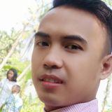 Ashraf from Sukabumi | Man | 29 years old | Scorpio
