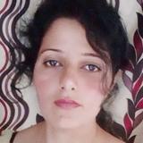Souravsharmah3 from Mohali   Woman   28 years old   Gemini