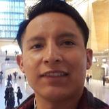 Nifrankdarck from Corona   Man   27 years old   Taurus