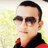 Sagar from Malkapur   Man   27 years old   Aries