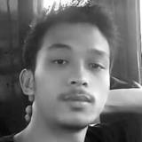 Franfransis5Q from Sumedang Utara | Man | 24 years old | Gemini