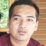 Abdullah from Surabaya   Man   23 years old   Leo