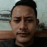 Rahman from Jakarta | Man | 25 years old | Scorpio