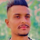 Sandhuboy07C from Chandigarh | Man | 24 years old | Aquarius