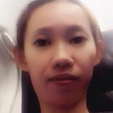 Pigwawa from Jakarta Pusat   Woman   31 years old   Libra