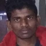 Ravi from Raichur | Man | 27 years old | Sagittarius