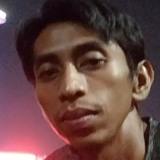 Putra from Bukittinggi | Man | 32 years old | Taurus