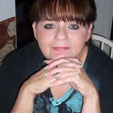 Juliet from Whitinsville | Woman | 51 years old | Taurus