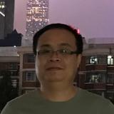 Steve from Miri | Man | 37 years old | Scorpio