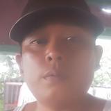 Adeksaputra from Sibolga | Man | 32 years old | Libra