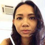 Kiky from Malang | Woman | 35 years old | Taurus