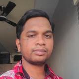 Bunty from Jalna   Man   35 years old   Gemini