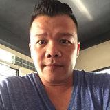 Tjinyu from Medan | Man | 42 years old | Gemini