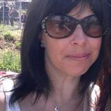 Ivanna from Lansdowne | Woman | 44 years old | Scorpio