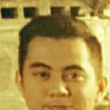 Imaaduddiin from Banjarmasin | Man | 32 years old | Sagittarius