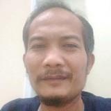 Herru from Jakarta Pusat | Man | 44 years old | Libra