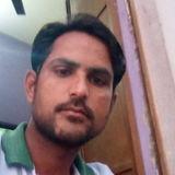Raghav from Bulandshahr | Man | 22 years old | Capricorn